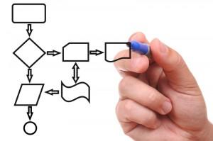 Usługi - tworzenie oprogramowania